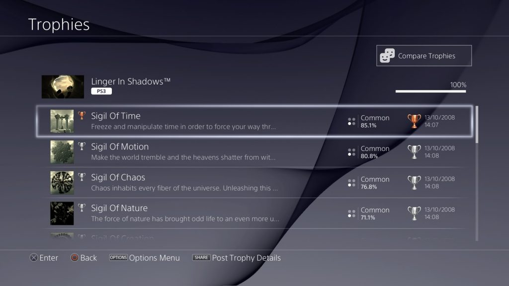 Linger in shadows trophies